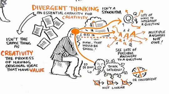 O Pensamento Divergente é essencial para a Criatividade (©theRSAorg)
