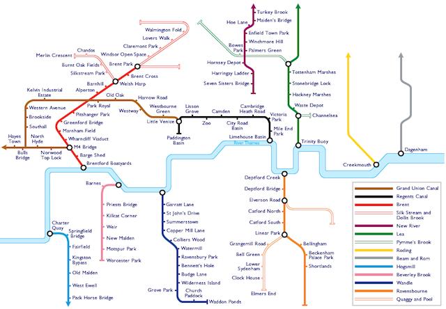 Mapa dos Rios de Londres, Tube-style